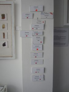 labels with red dots